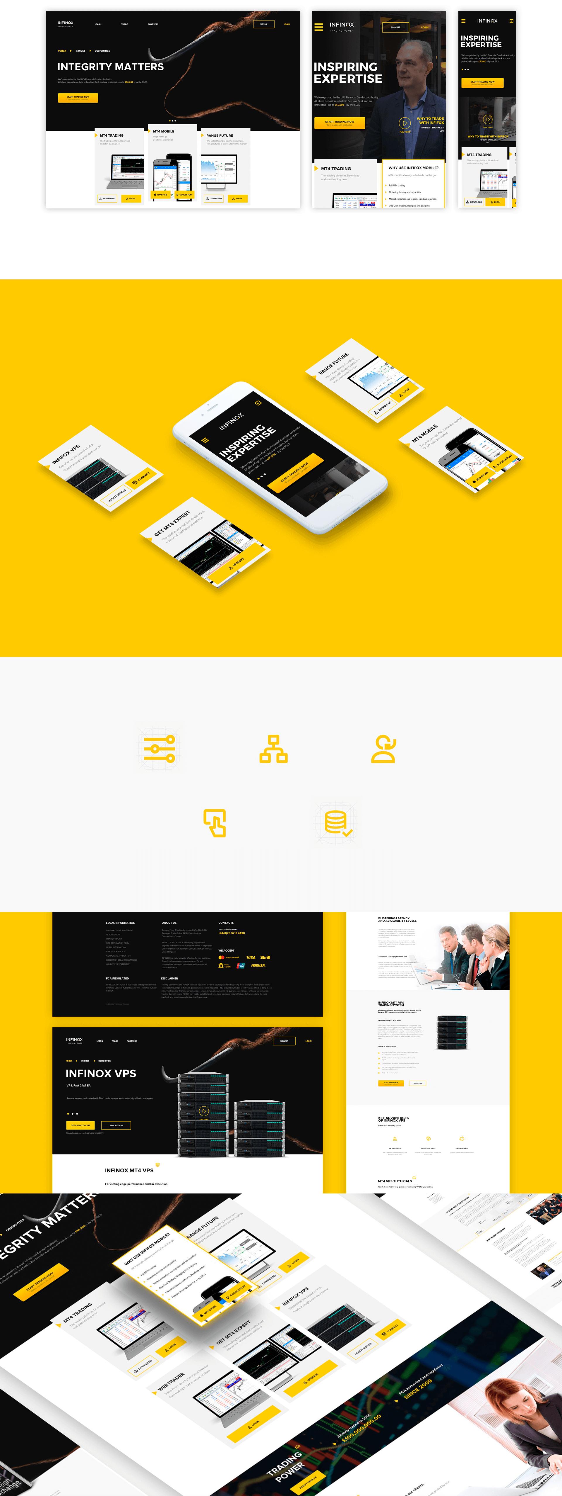 Solar Digital Дизайн интерфейсов финансового брокера из Лондона Infinox