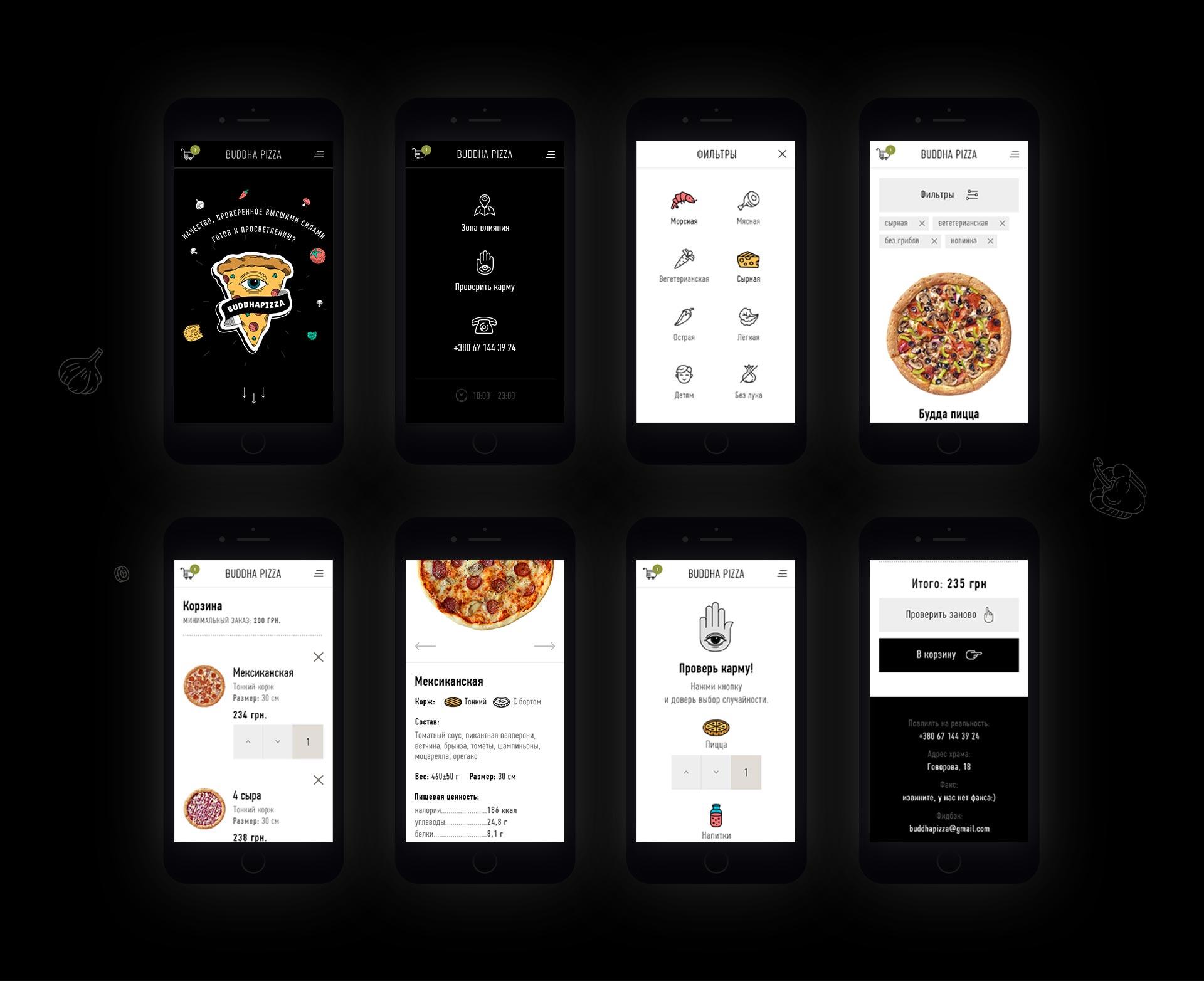 Разработка мобильной версии сайта